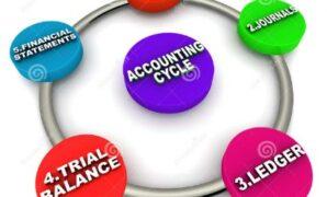 Cari Tahu Pengertian Siklus Akuntansi dan Tahapan Lengkap Disini