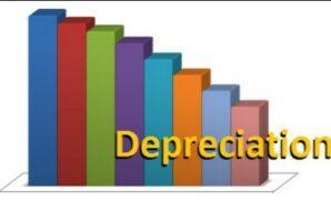 metode penyusutan (depresiasi) aktiva tetap