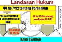 Pengertian dan landasan hukum bank syariah