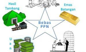 pajak pertambahan nilai. pengertian, subjek, objek dan UU (dasar HUkum)
