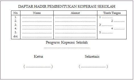 daftar hadir pembentukan koperasi sekolah