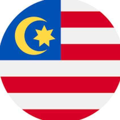 contoh negara sistem ekonomi campuran malaisya