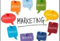 [Lengkap] Tugas-Tugas Marketing bank