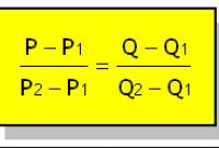 [Pengertian, Contoh Soal dan Jawaban] Fungsi Permintaan dan Penawaran