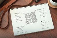 Analisis SWOT [Komponen, Faktor, serta Contoh]